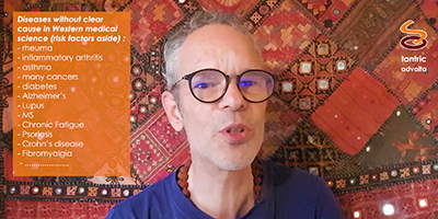 Overview of free yoga video's by Peter Marchand